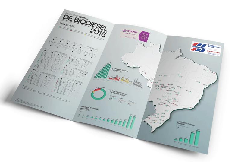 Mapa do biodiesel versão 2016