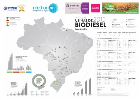 Mapa do biodiesel versão 2015